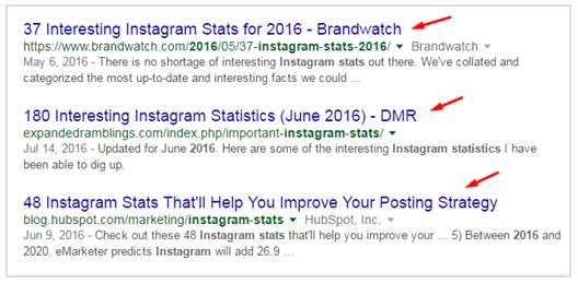 Contoh riset referensi statistik Instagram